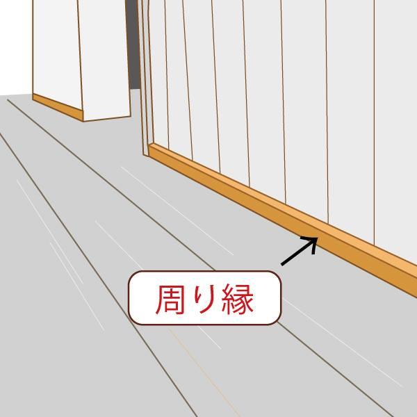 杉無節 巾木・周り縁 22×20×1965